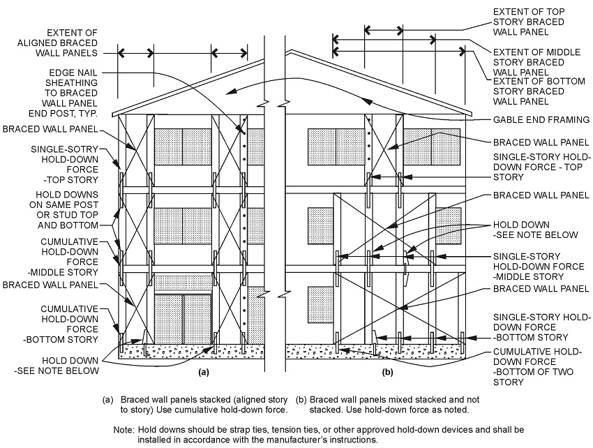 2012 International Residential Code Chapter 6